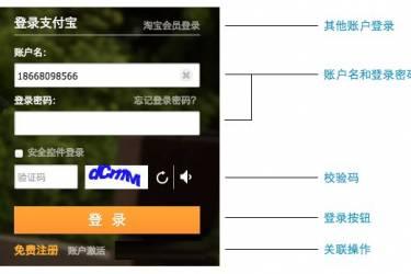 通过数据指导用户登录设计优化