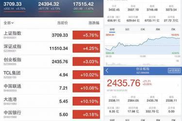 2050709中国股市我见证